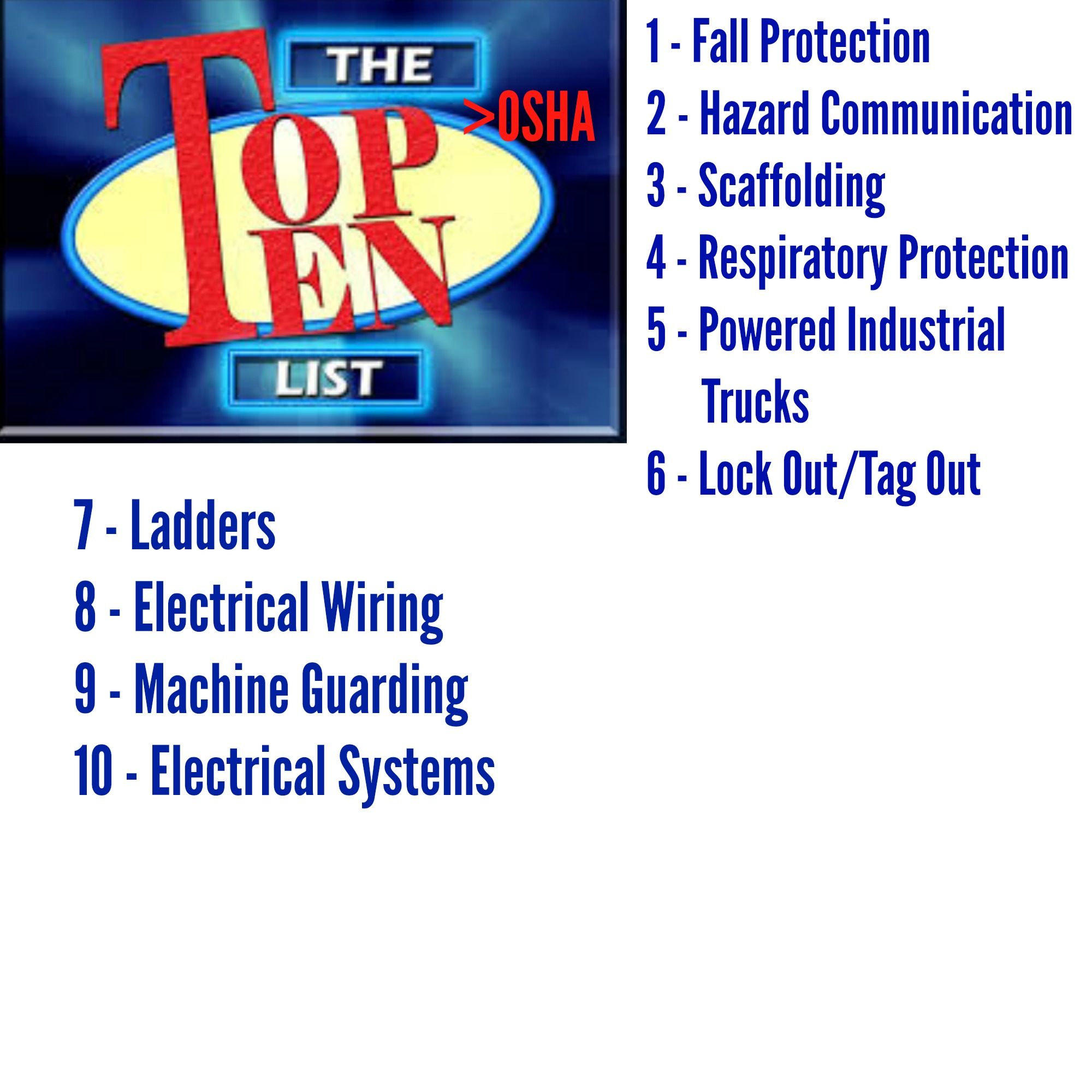 Management witzshared osha has released their top ten list see the whole list here not as popular entertaining or well known as david lettermans top ten list and definitely 1betcityfo Images
