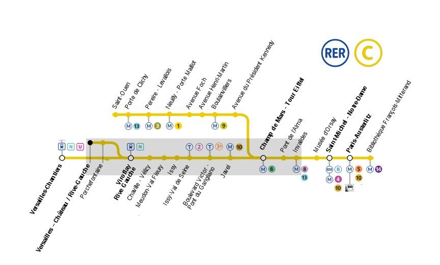 Line_C_RER